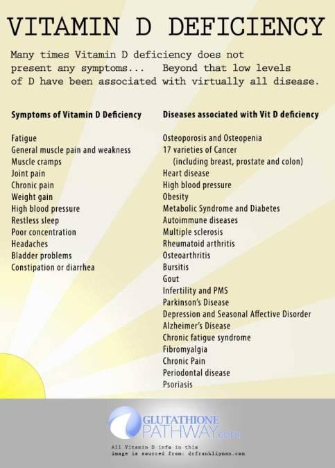 vitaminD-deficiency